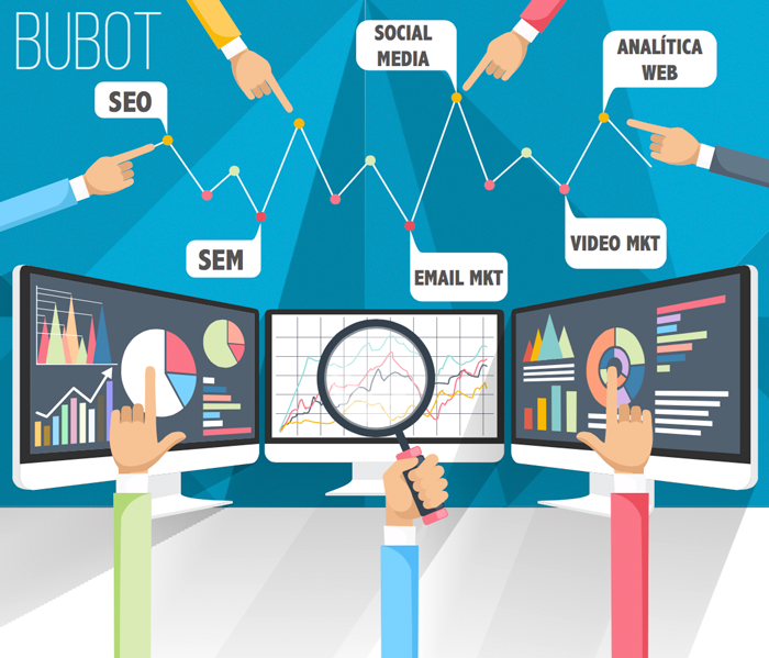 Acciones de Marketing Digital