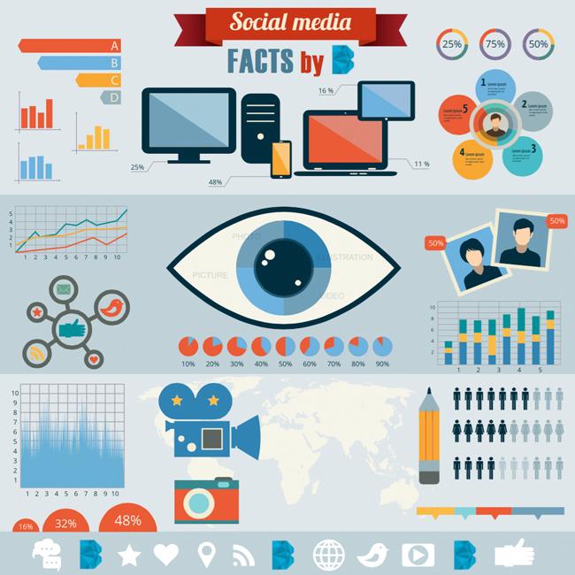 Hechos y estadísticas de Social Media en 2015, por BUBOT
