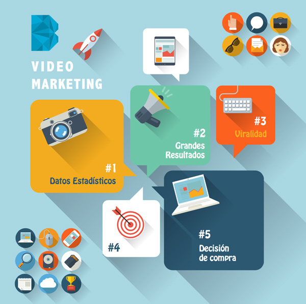 5 razones para utilizar Video Marketing