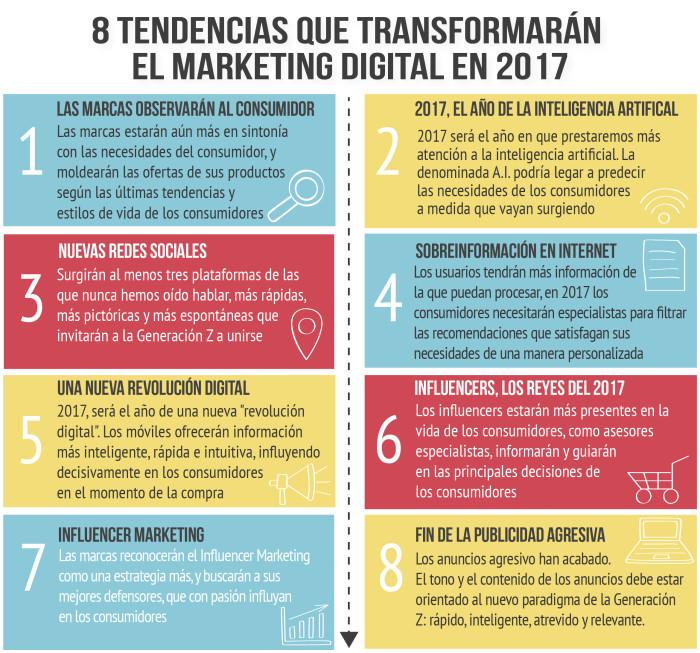 8-tendencias-que-transformarán-el-mercado-digital